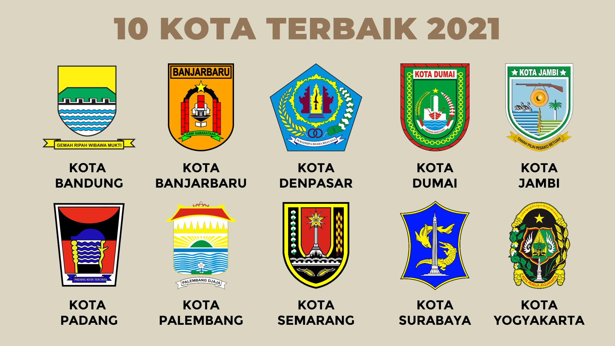 Banjarbaru, 10 Kota Terbaik Indonesia